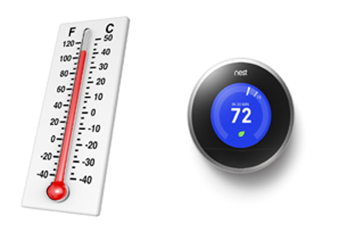 Thermomter or Thermostat